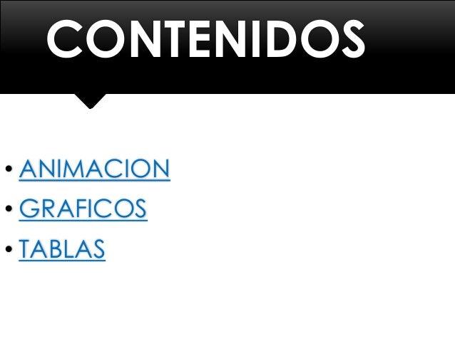 CONTENIDOS • ANIMACION • GRAFICOS • TABLAS