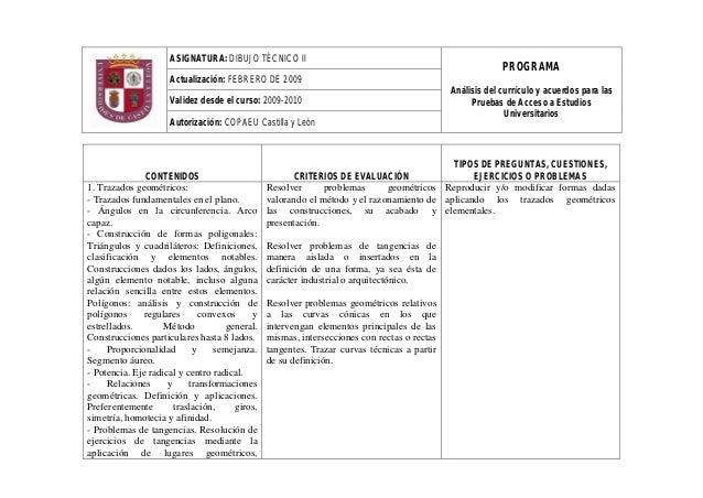 ASIGNATURA: DIBUJO TÉCNICO II PROGRAMA Análisis del currículo y acuerdos para las Pruebas de Acceso a Estudios Universitar...