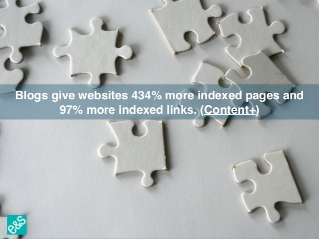 Blogs give websites 434% more indexed pages and 97% more indexed links. (Content+)