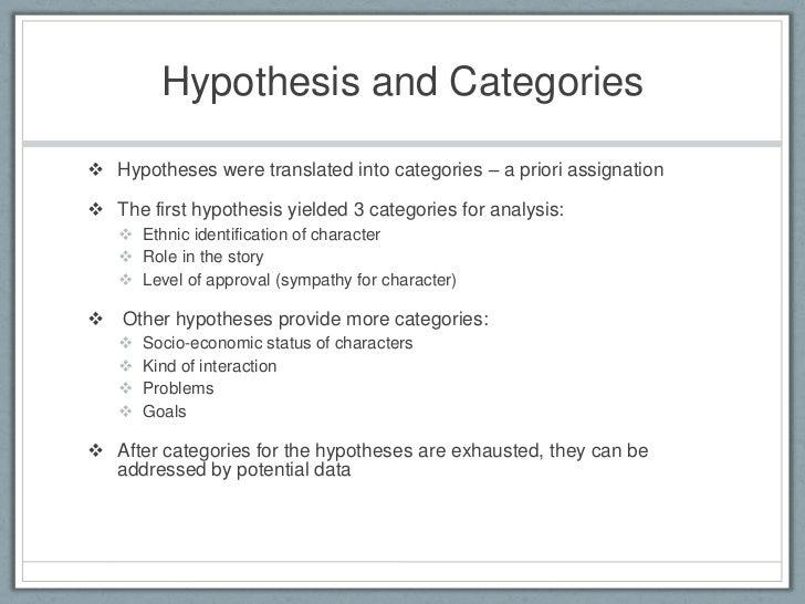 Methodology Amp Content Analysis
