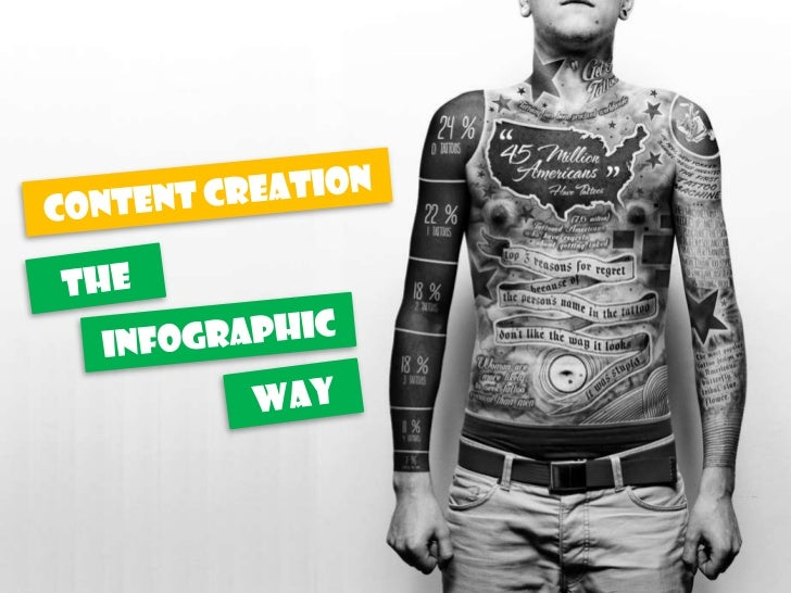 Content Creation - The Infographic Way