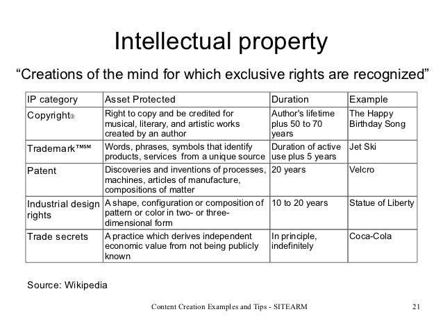 Intellectual Property Examples Free Printable Documents