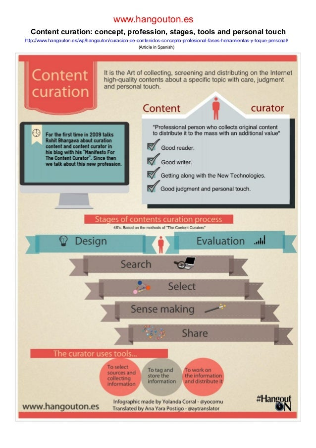 Content curation infographic