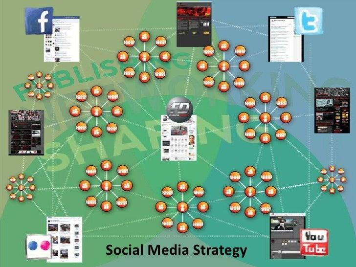 Social Media Strategy<br />