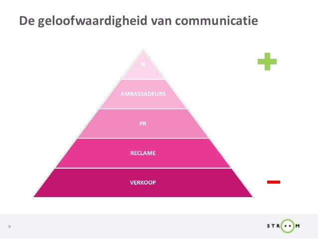 Content is king distribution is key - De geloofwaardigheid ...