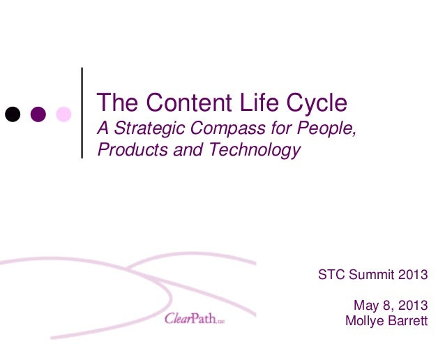 STC Summit 2013May 8, 2013Mollye BarrettThe Content Life CycleA Strategic Compass for People,Products and Technology