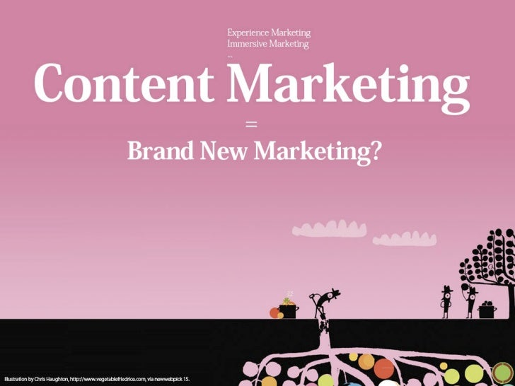 experience marketing content marketing = brand new marketing? welcome to beta cnn.com 2007 was all about rich media and cu...