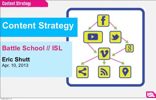 Content Strategy Battle School - iStrategyLabs
