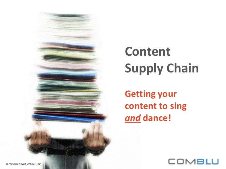 Content Supply Chain Webinar Summary