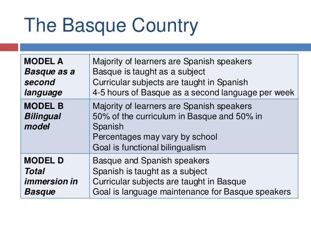 bilingual education persuasive speech Persuasive speech: language bridge bilingual education audience of 16 (plus 1 halfway 1 child).
