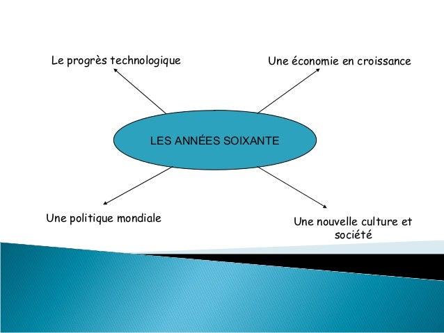 Le progrès technologique           Une économie en croissance                   LES ANNÉES SOIXANTEUne politique mondiale ...