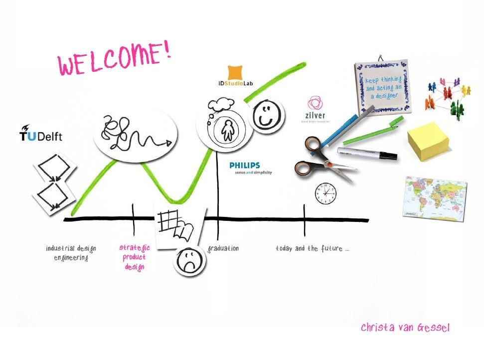WEL COME!         strategic      product       design                     Christa van Gessel