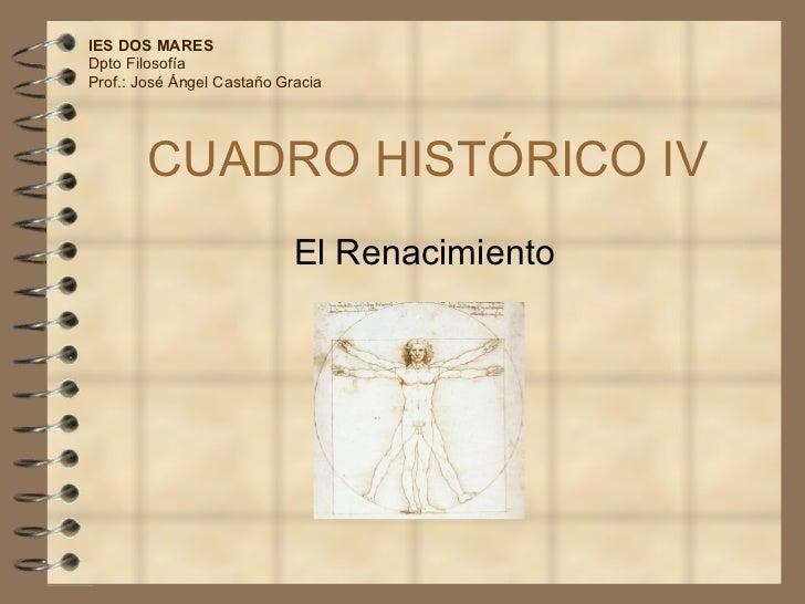 CUADRO HISTÓRICO IV El Renacimiento IES DOS MARES Dpto Filosofía Prof.: José Ángel Castaño Gracia