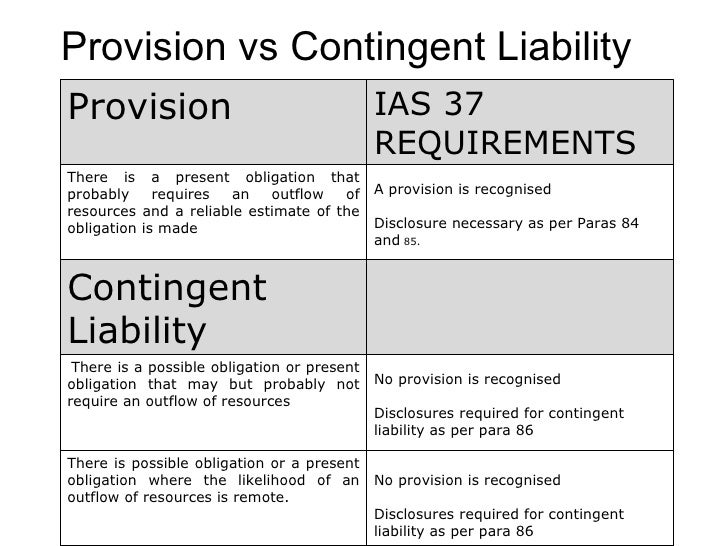 case 12 3 provisions and contingencies Contingencies post nortel in the supreme the inevitable and necessary starting point is the provisions in the the cases concerned pension liabilities 12.