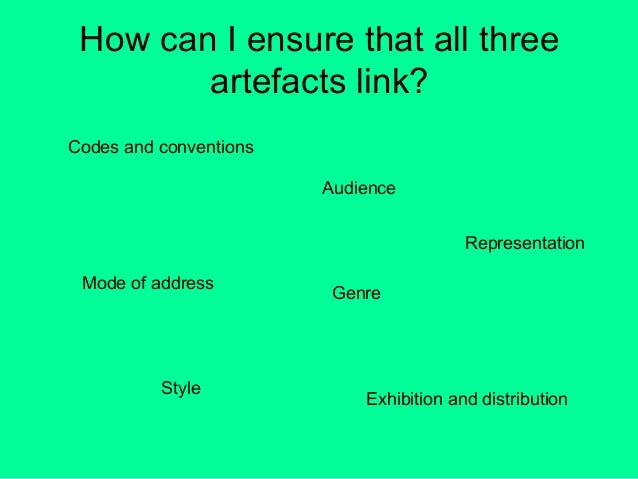 How can I ensure that all three artefacts link? Codes and conventions Audience Representation Mode of address  Style  Genr...