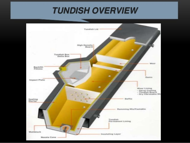 Tundish Mold Continuous Casting : Continuous casting tundish technology