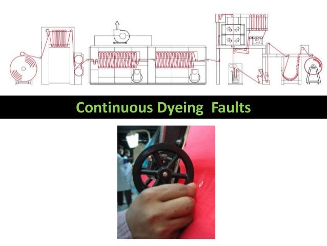 Continuous Dyeing Faults
