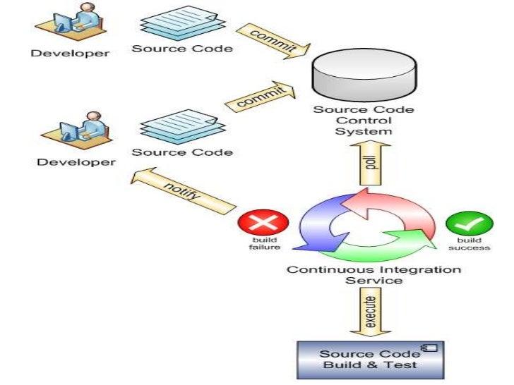 download Optical chemical sensors