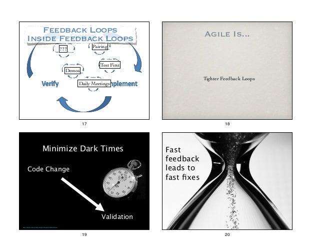 Continuous Feedback Loop Feedback Loops Inside Feedback