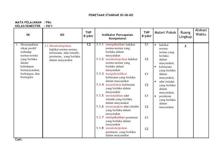 PEMETAAN STANDAR ISI-SK-KDMATA PELAJARAN : PKnKELAS/SEMESTER : VII/1                                                      ...