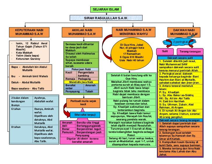 Pasaran pertukaran asing - Wikipedia Bahasa Melayu, ensiklopedia