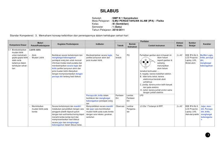 Contoh Silabus IPA (Fisika) Berkarakter Kelas IX
