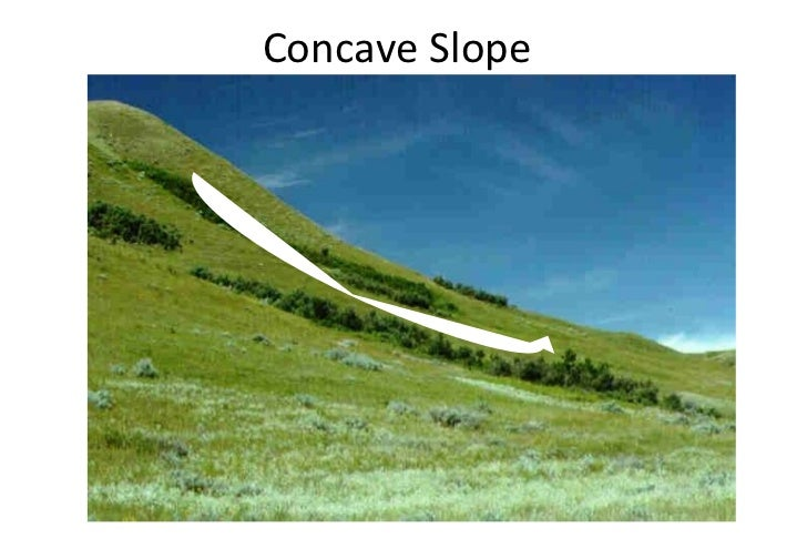 contour map definition with Concave Convex Slopes on Topographic Map Of India together with Land Navigation Identify Topographic Symbols On A Military Map furthermore Makeup To Contour further Isotherms together with Cgs01501.