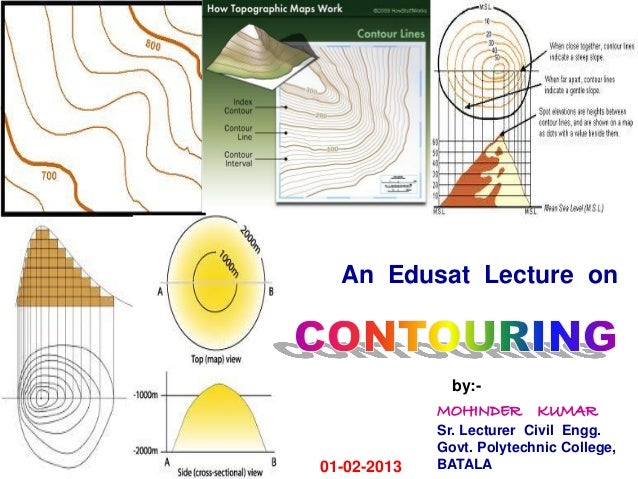 An Edusat Lecture on  by:MOHINDER  01-02-2013  KUMAR  Sr. Lecturer Civil Engg. Govt. Polytechnic College, BATALA