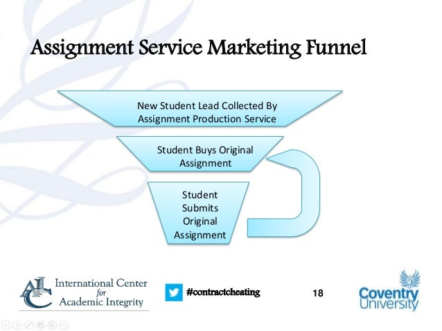 assignment on service marketing Marketing assignment help service to the international students at best cost the writing team helps the students to gain superior grades by feeling confident at the time of assignment submission.