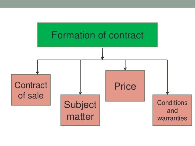 Nature Of Contract For The Sale Of Goods