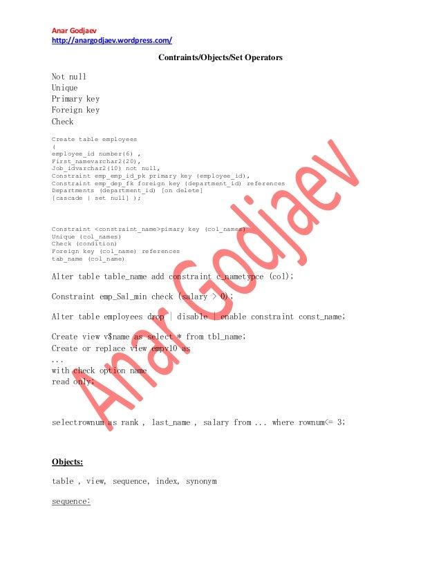 Anar Godjaev http://anargodjaev.wordpress.com/  Contraints/Objects/Set Operators Not null Unique Primary key Foreign key C...
