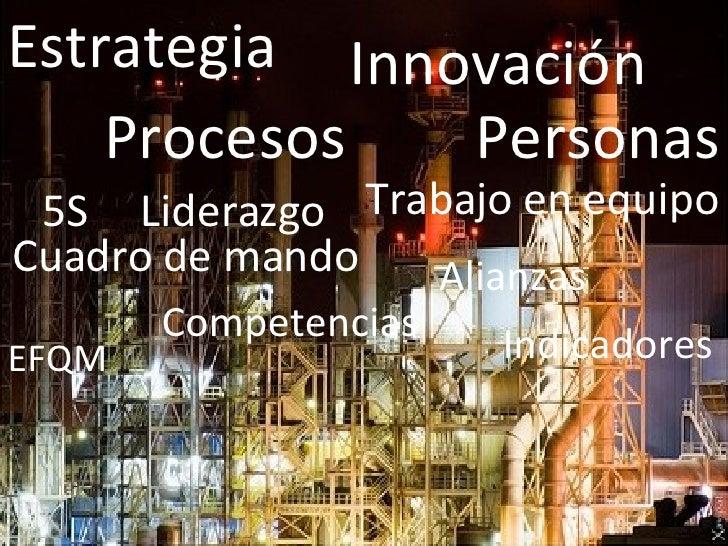 5S Procesos Estrategia Innovación Personas Competencias Liderazgo Cuadro de mando Trabajo en equipo Alianzas EFQM Indicado...