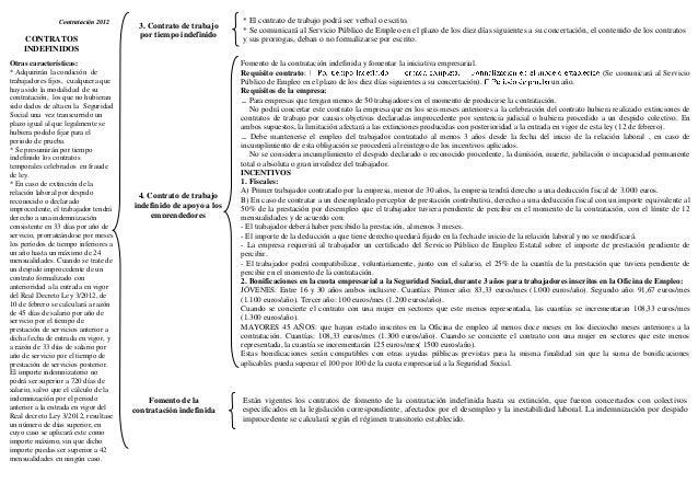 Contratación 2012