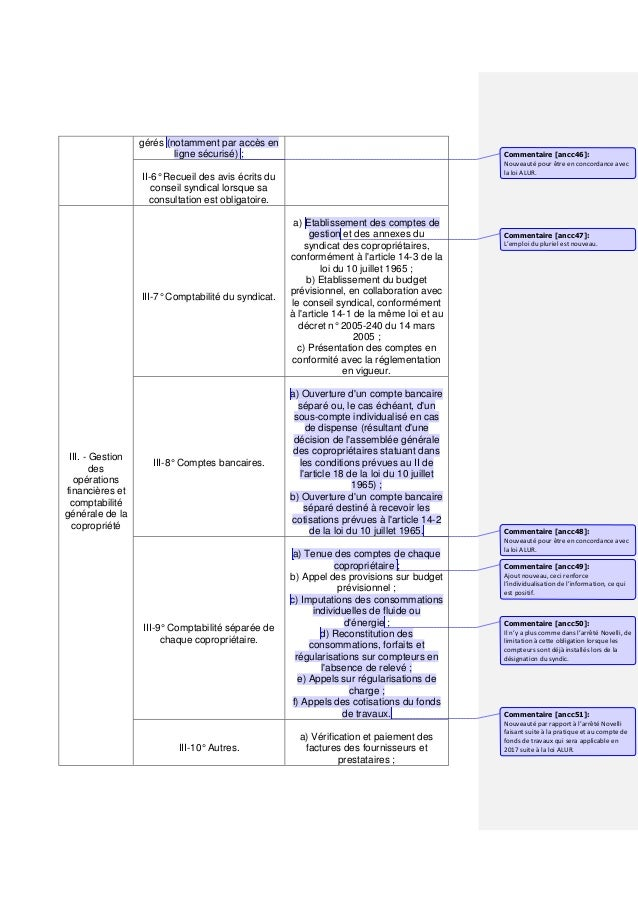 Contrat type de syndic - Compte separe copropriete ...