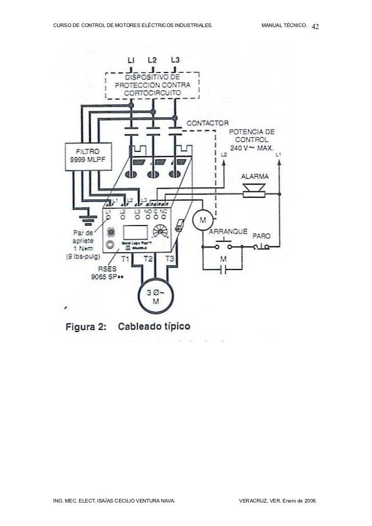 Control de-motores-electricos