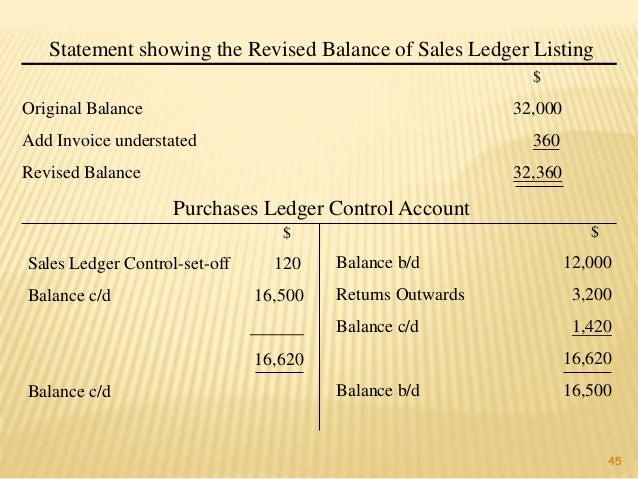 Sales Ledger Format Balance of Sales Ledger