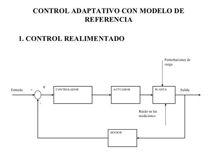 CONTROL ADAPTATIVO CON MODELO DE REFERENCIA <ul><li>1. CONTROL REALIMENTADO </li></ul> CONTROLADOR ACTUADOR PLANTA SENSOR...