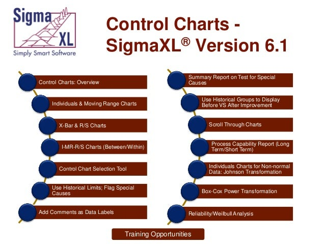 Control Charts SigmaXL® Version 6.1 Summary Report on Test for Special Causes  Control Charts: Overview  Use Historical Gr...