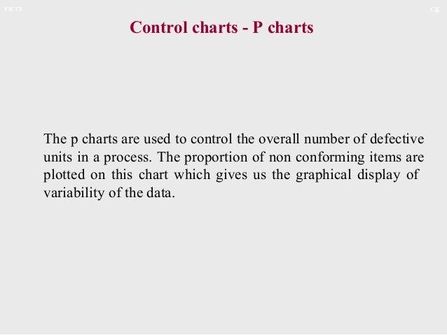 Control charts tool