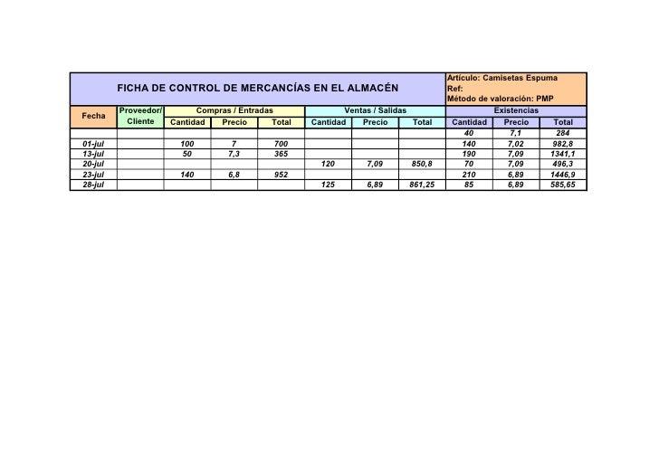 Artículo: Camisetas Espuma          FICHA DE CONTROL DE MERCANCÍAS EN EL ALMACÉN                                Ref:      ...