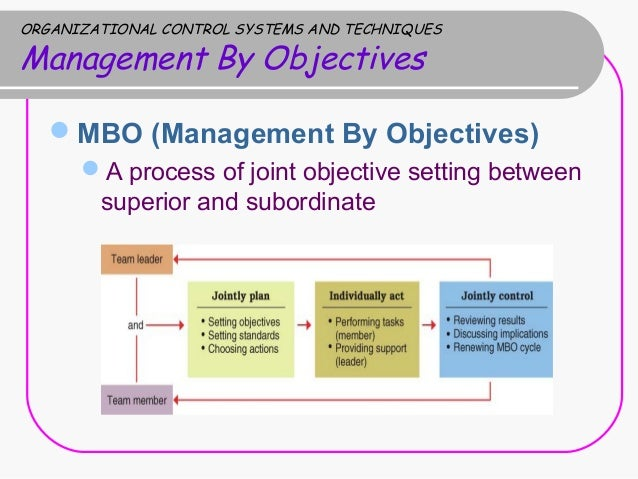 management by objectives mbo commerce essay Abstractthis paper gives an evaluation of the practicality of employing peter drucker's, management by objective (mbo) theory to company xyz marketing communications firm to implement an employee recognition program (erp).