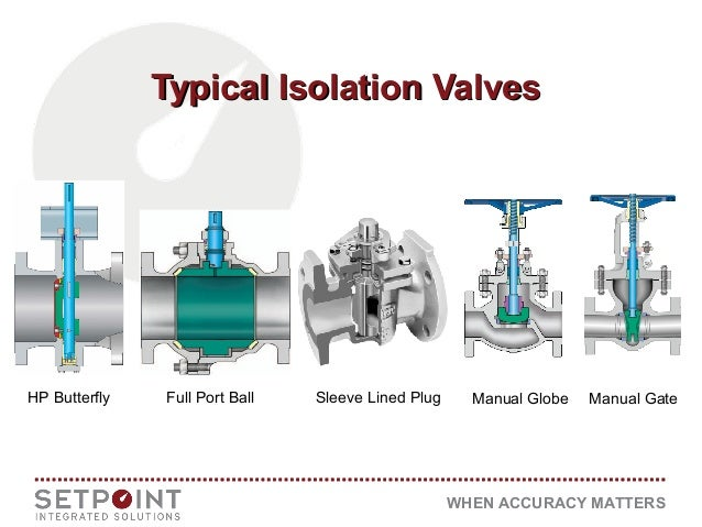 Rising Stem Gate Valve Diagram Gate Valve Types