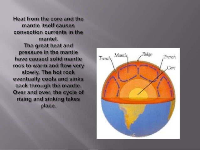 Convection Currents in The Mantle Cause Convection Currents Are Caused