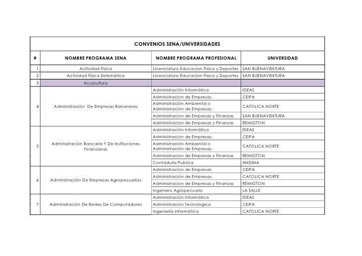 CONVENIOS SENA/UNIVERSIDADES#         NOMBRE PROGRAMA SENA                    NOMBRE PROGRAMA PROFESIONAL                 ...