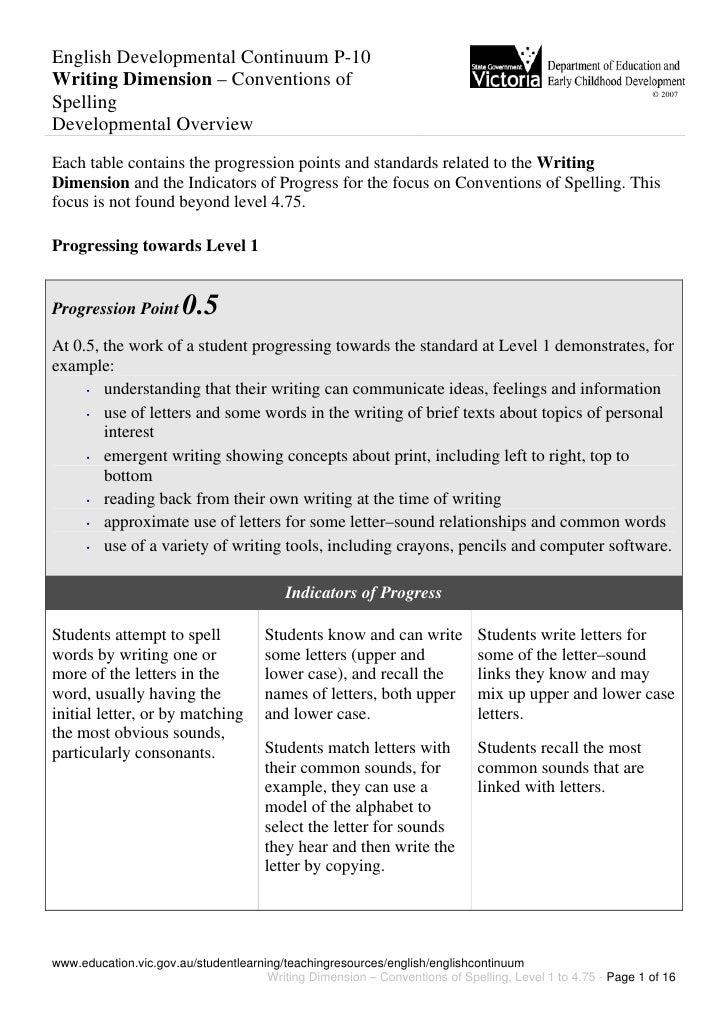 English Developmental Continuum P-10Writing Dimension – Conventions of                                                    ...