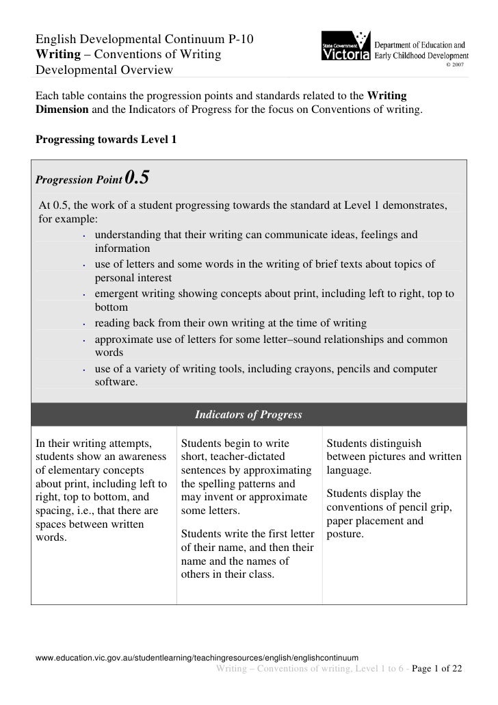 English Developmental Continuum P-10Writing – Conventions of Writing                                                      ...