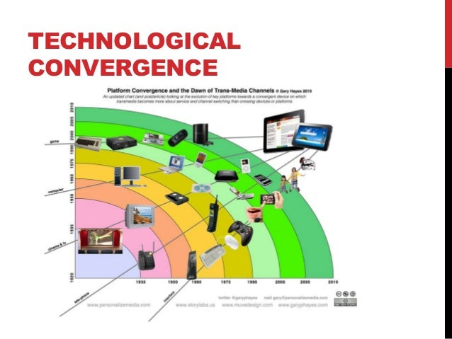 "media convergence in film industry Leaders have gained enough power to control the production of the film  a much  larger manifestation in culture which he calls ""media convergence"" such 1."