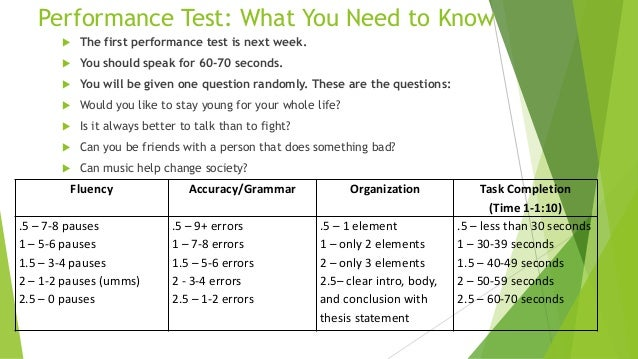 Performance Test: What You Need to Know The first performance test is next week. You should speak for 60-70 seconds. Yo...
