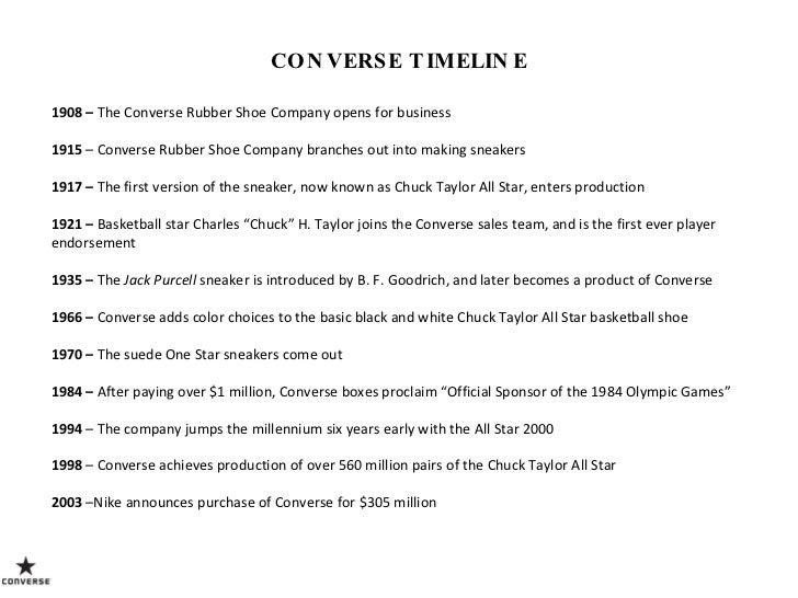 Converse Sneakers Target Market