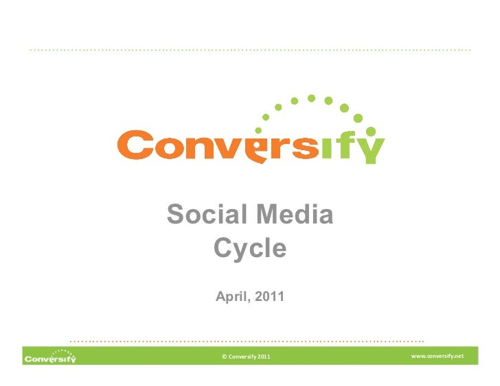 © Conversify 2011 www.conversify.net Social Media Cycle April, 2011
